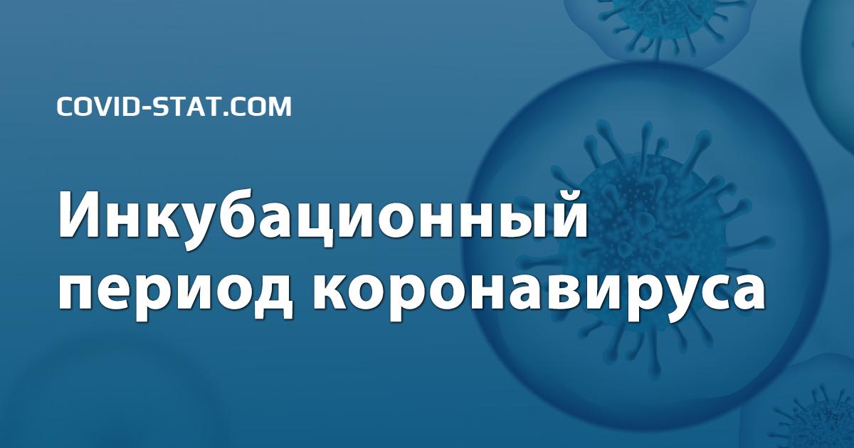 20004Симптомы коронавируса